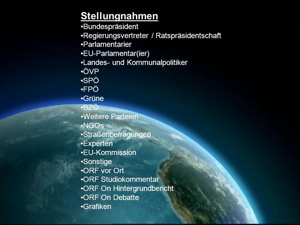 Platzierung ORF On Großer Bildteaser / ZiB1 Hauptmeldung ORF On Kleiner Bildteaser / ZiB1 Bildbericht ORF On Textmeldung / ZiB1 gelesene Meldung ORF On 6-fachTeaser /ORF ZiB Sondersendung EU als Thema des Aufmachers EU nur in Beitrag