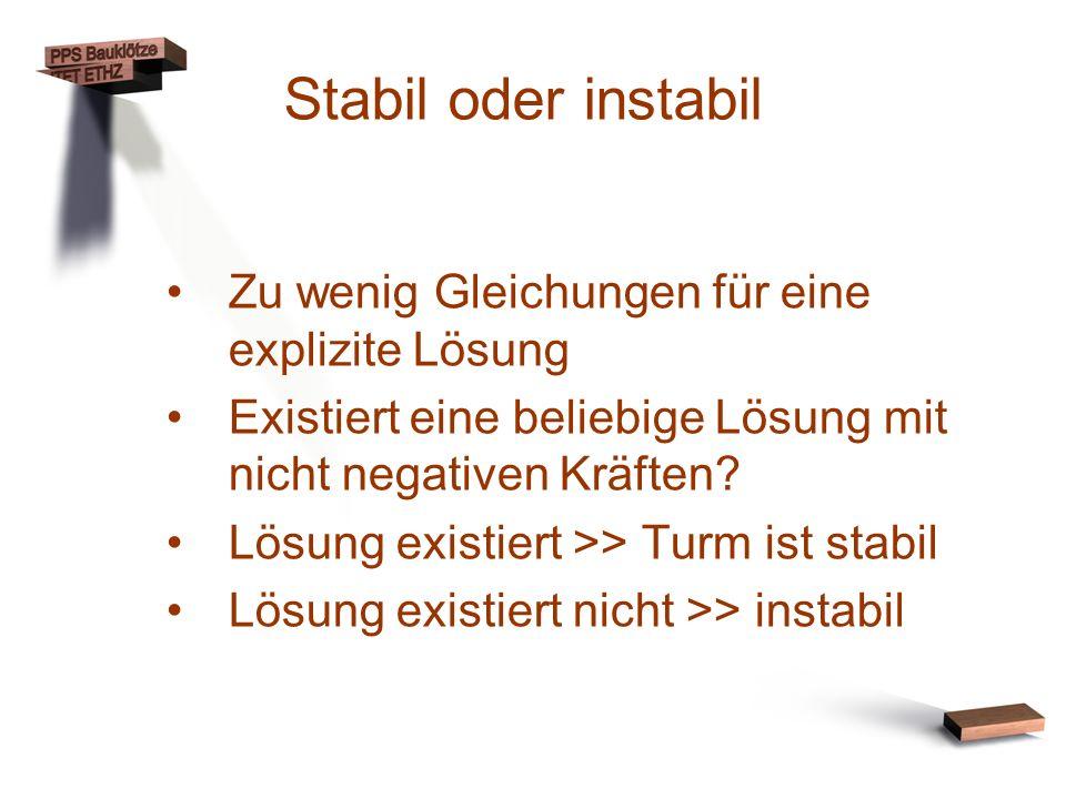 Stabil oder instabil Zu wenig Gleichungen für eine explizite Lösung Existiert eine beliebige Lösung mit nicht negativen Kräften? Lösung existiert >> T