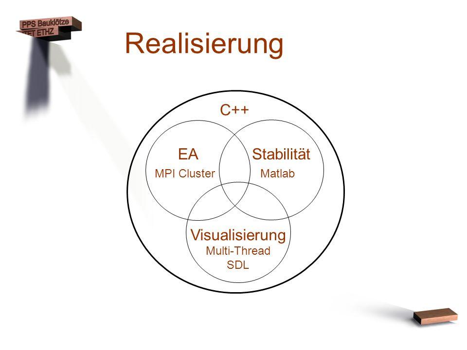 Realisierung EA C++ Stabilität Visualisierung Multi-Thread SDL MatlabMPI Cluster