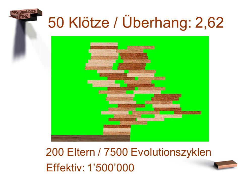 50 Klötze / Überhang: 2,62 200 Eltern / 7500 Evolutionszyklen Effektiv: 1500000