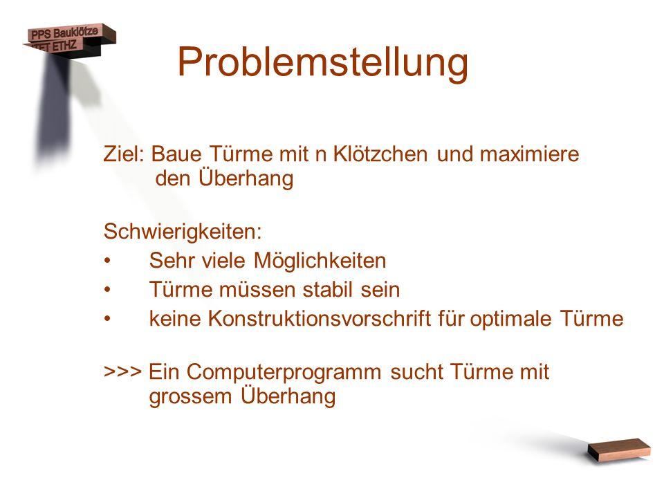 Problemstellung Ziel: Baue Türme mit n Klötzchen und maximiere den Überhang Schwierigkeiten: Sehr viele Möglichkeiten Türme müssen stabil sein keine K