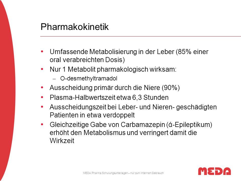 MEDA Pharma Schulungsunterlagen – nur zum internen Gebrauch Pharmakokinetik Umfassende Metabolisierung in der Leber (85% einer oral verabreichten Dosi