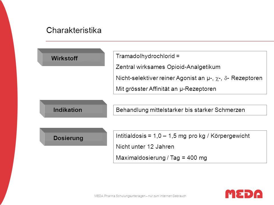 MEDA Pharma Schulungsunterlagen – nur zum internen Gebrauch Charakteristika Wirkstoff Tramadolhydrochlorid = Zentral wirksames Opioid-Analgetikum Nich