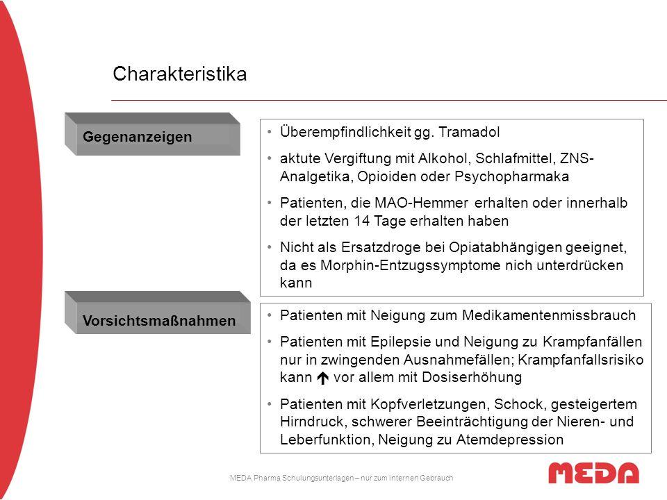 MEDA Pharma Schulungsunterlagen – nur zum internen Gebrauch Charakteristika Gegenanzeigen Überempfindlichkeit gg. Tramadol aktute Vergiftung mit Alkoh