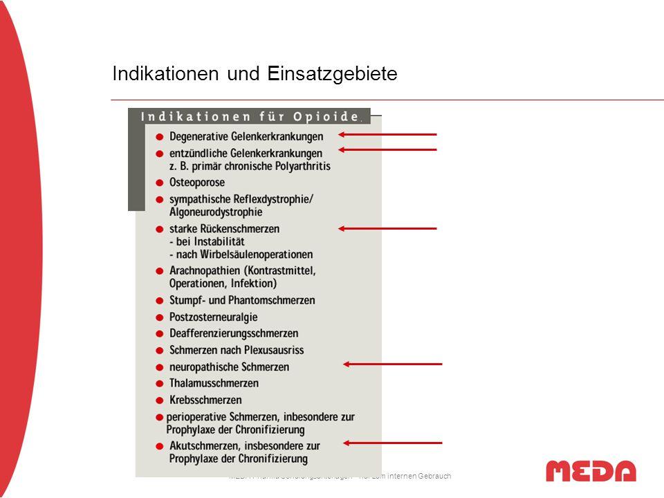 MEDA Pharma Schulungsunterlagen – nur zum internen Gebrauch Indikationen und Einsatzgebiete