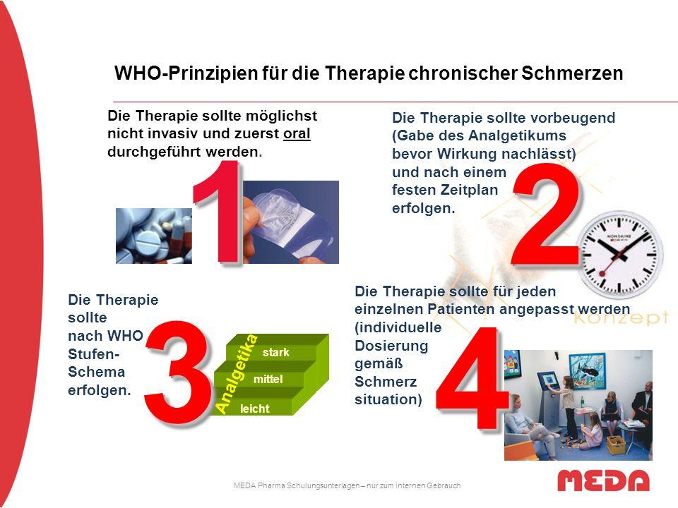 MEDA Pharma Schulungsunterlagen – nur zum internen Gebrauch leicht mittel stark Analgetika33 Die Therapie sollte nach WHO Stufen- Schema erfolgen. 44