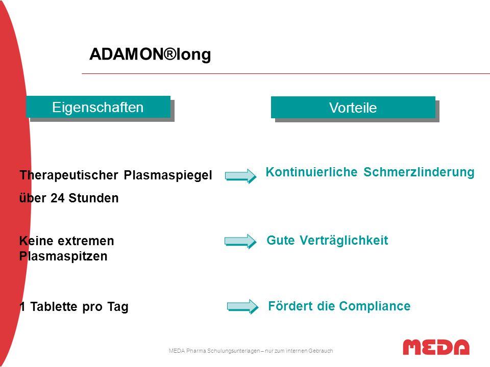 MEDA Pharma Schulungsunterlagen – nur zum internen Gebrauch ADAMON®long Therapeutischer Plasmaspiegel über 24 Stunden Kontinuierliche Schmerzlinderung