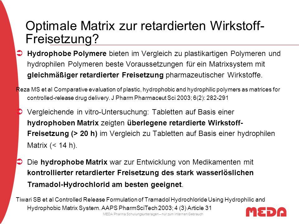 MEDA Pharma Schulungsunterlagen – nur zum internen Gebrauch Optimale Matrix zur retardierten Wirkstoff- Freisetzung? Hydrophobe Polymere bieten im Ver