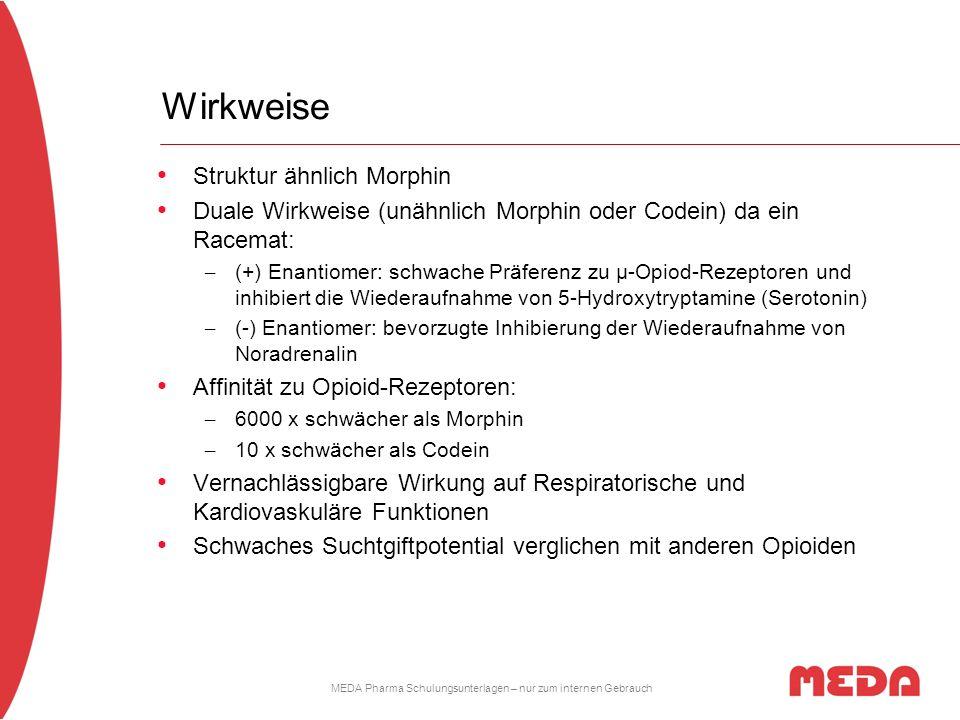 MEDA Pharma Schulungsunterlagen – nur zum internen Gebrauch Wirkweise Struktur ähnlich Morphin Duale Wirkweise (unähnlich Morphin oder Codein) da ein