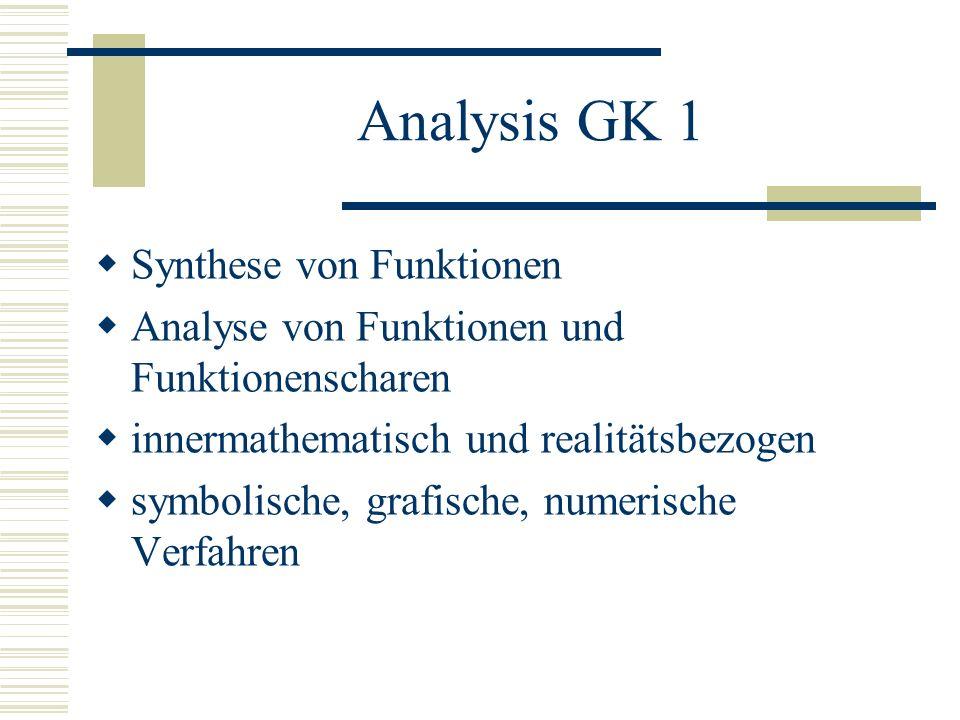 Analysis GK 1 Synthese von Funktionen Analyse von Funktionen und Funktionenscharen innermathematisch und realitätsbezogen symbolische, grafische, numerische Verfahren