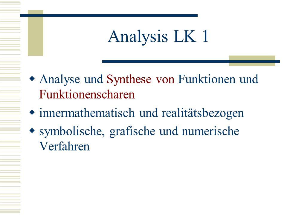 Analysis LK 1 Analyse und Synthese von Funktionen und Funktionenscharen innermathematisch und realitätsbezogen symbolische, grafische und numerische Verfahren