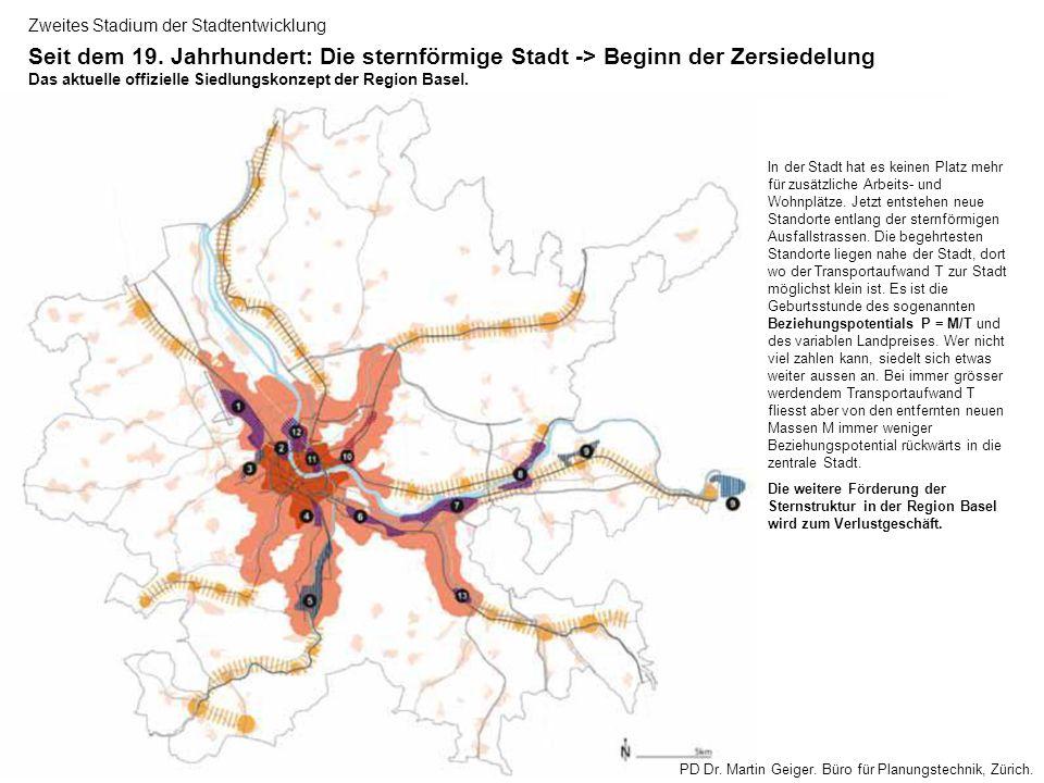 Zweites Stadium der Stadtentwicklung Seit dem 19.
