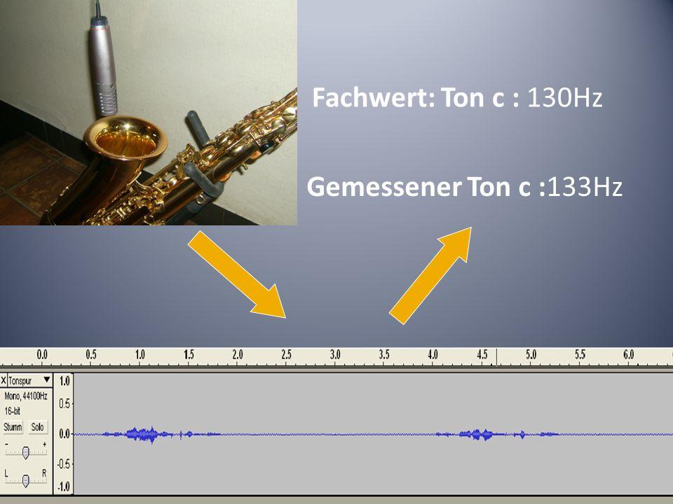 Eingang Experiment Messung mit Oszilloskop & Software Ziel: Eigene Stimme messen und auswerten Ausgang