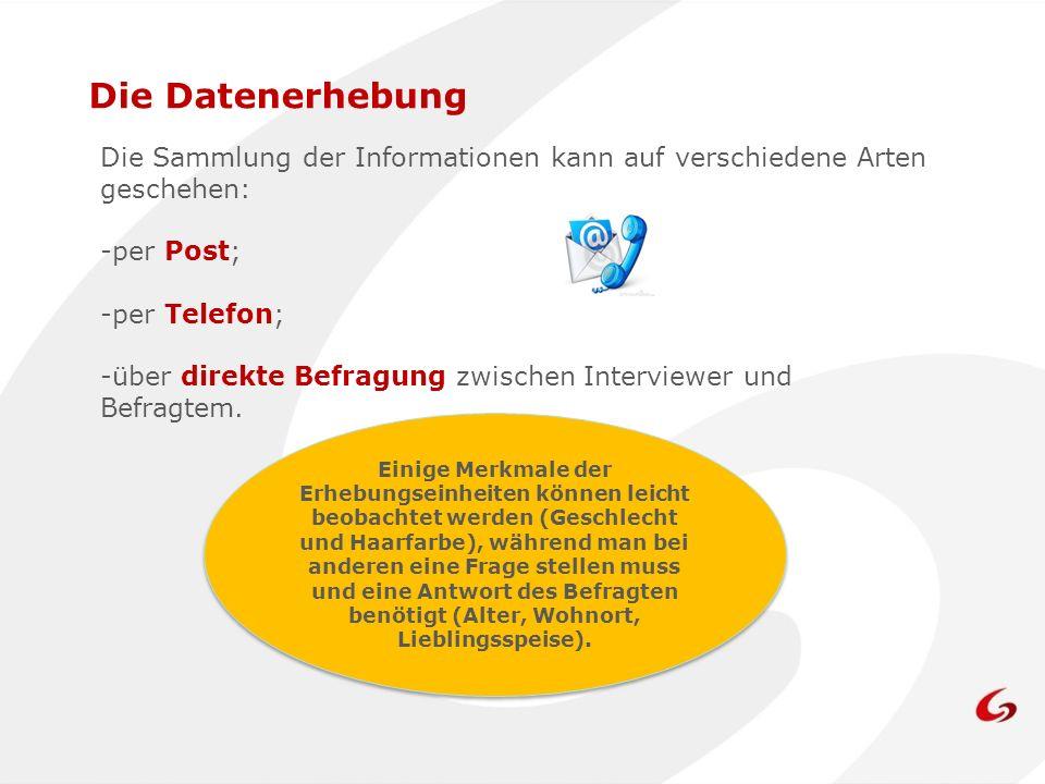 Die Sammlung der Informationen kann auf verschiedene Arten geschehen: -per Post; -per Telefon; -über direkte Befragung zwischen Interviewer und Befragtem.