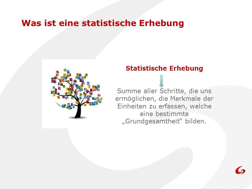 Statistische Erhebung Summe aller Schritte, die uns ermöglichen, die Merkmale der Einheiten zu erfassen, welche eine bestimmte Grundgesamtheit bilden.