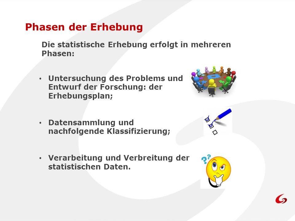 Die statistische Erhebung erfolgt in mehreren Phasen: Phasen der Erhebung Untersuchung des Problems und Entwurf der Forschung: der Erhebungsplan; Datensammlung und nachfolgende Klassifizierung; Verarbeitung und Verbreitung der statistischen Daten.