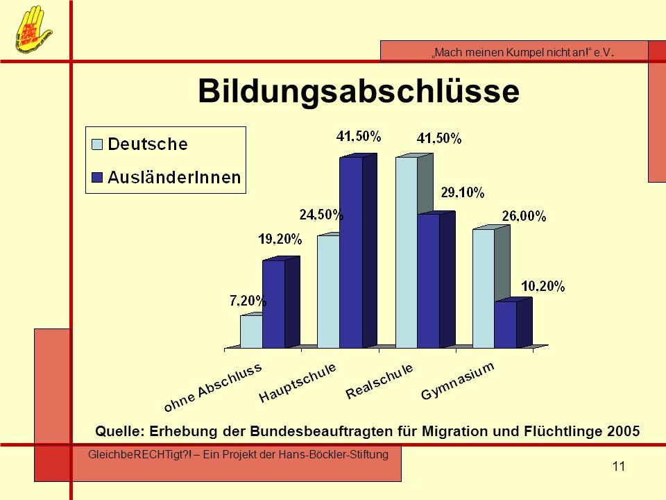 11 Mach meinen Kumpel nicht an! e.V. GleichbeRECHTigt?! – Ein Projekt der Hans-Böckler-Stiftung Bildungsabschlüsse Quelle: Erhebung der Bundesbeauftra
