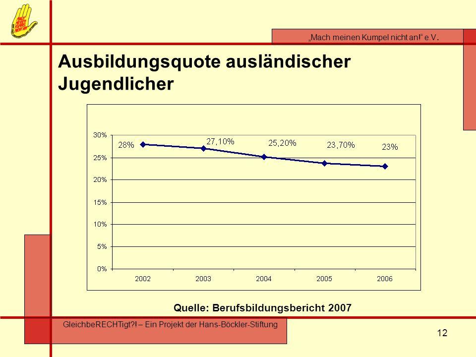 12 Mach meinen Kumpel nicht an! e.V. GleichbeRECHTigt?! – Ein Projekt der Hans-Böckler-Stiftung Ausbildungsquote ausländischer Jugendlicher Quelle: Be