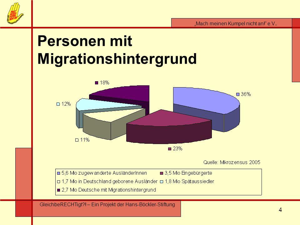 4 Mach meinen Kumpel nicht an! e.V. GleichbeRECHTigt?! – Ein Projekt der Hans-Böckler-Stiftung Personen mit Migrationshintergrund