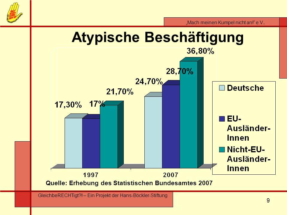 9 Mach meinen Kumpel nicht an! e.V. GleichbeRECHTigt?! – Ein Projekt der Hans-Böckler-Stiftung Atypische Beschäftigung Quelle: Erhebung des Statistisc