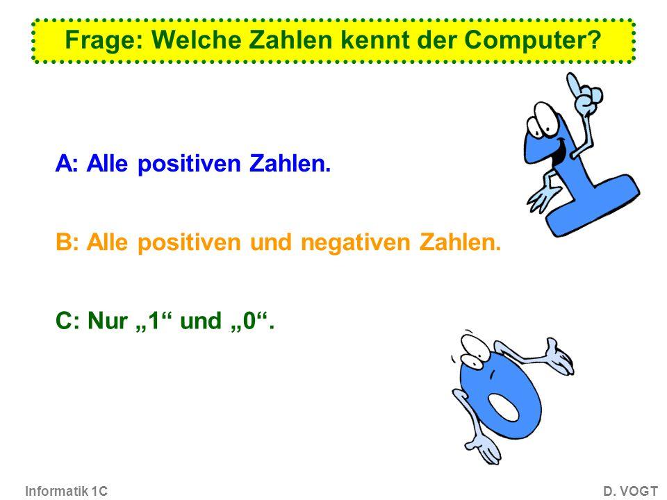 Informatik 1CD. VOGT Frage: Was ist ein Pixel? A: Ein Bildpunkt (> Monitor, >Graphik) B: Ein Satzzeichen C: Steht für picture element