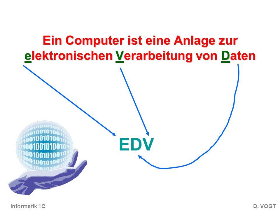 Informatik 1CD. VOGT Was ist ein Computer