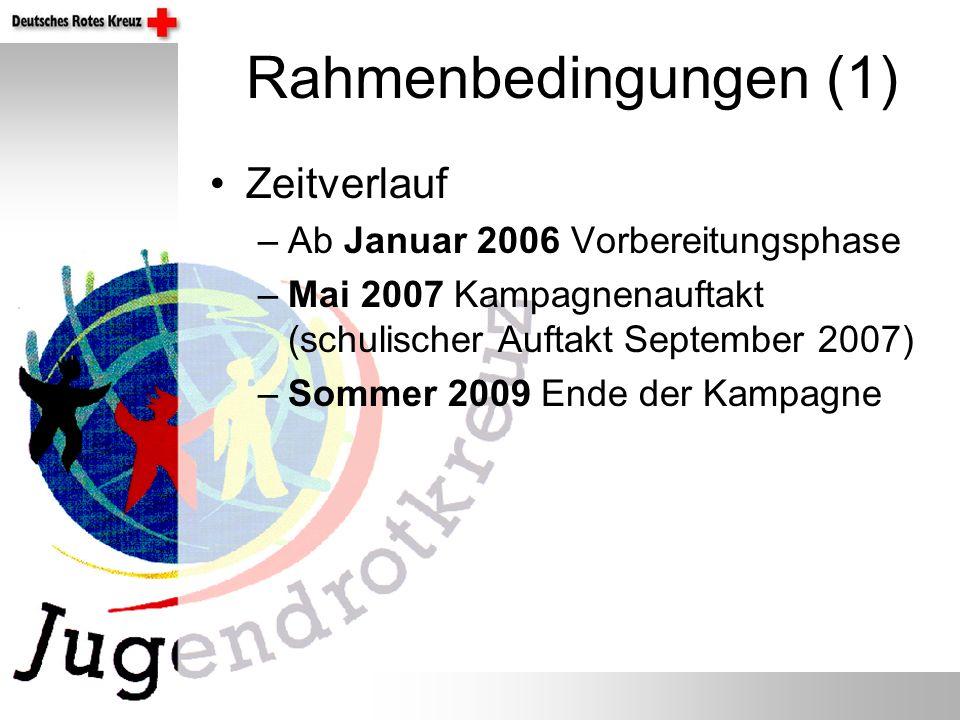 Rahmenbedingungen (1) Zeitverlauf –Ab Januar 2006 Vorbereitungsphase –Mai 2007 Kampagnenauftakt (schulischer Auftakt September 2007) –Sommer 2009 Ende
