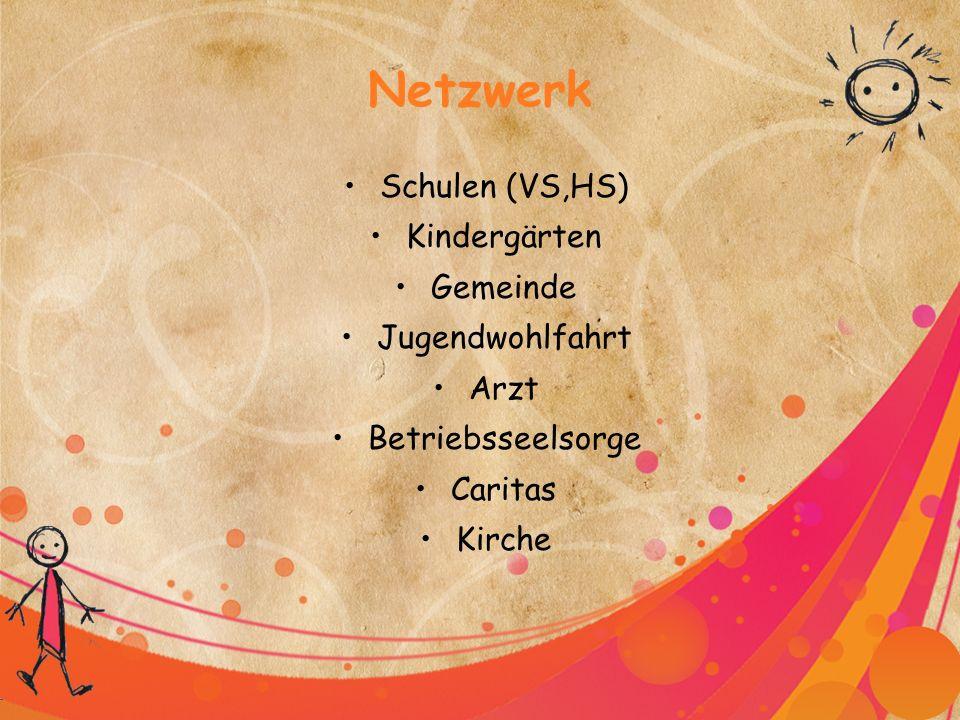 Netzwerk Schulen (VS,HS) Kindergärten Gemeinde Jugendwohlfahrt Arzt Betriebsseelsorge Caritas Kirche