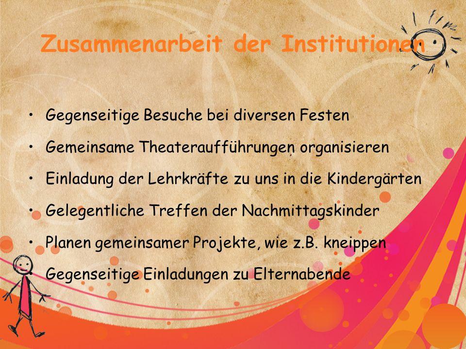 Zusammenarbeit der Institutionen Gegenseitige Besuche bei diversen Festen Gemeinsame Theateraufführungen organisieren Einladung der Lehrkräfte zu uns in die Kindergärten Gelegentliche Treffen der Nachmittagskinder Planen gemeinsamer Projekte, wie z.B.