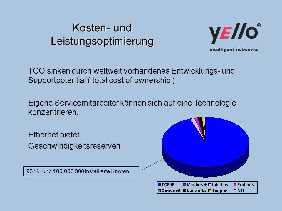 Anforderungen an die Kommunikationsinfrastruktur Dienst- und Applikationsneutral Skalierbarkeit 10 / 100 / 1000 Mbit/s Echtzeitfähigkeit Sicherheit und Redundanzfunktionen Hohe Verfügbarkeit 24 + 7
