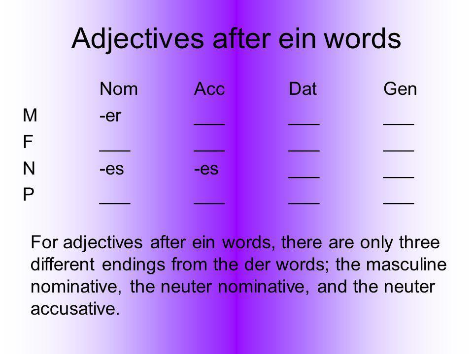 Adjectives after ein words NomAccDatGen M-er_________ F____________ N-es-es______ P____________ For adjectives after ein words, there are only three d