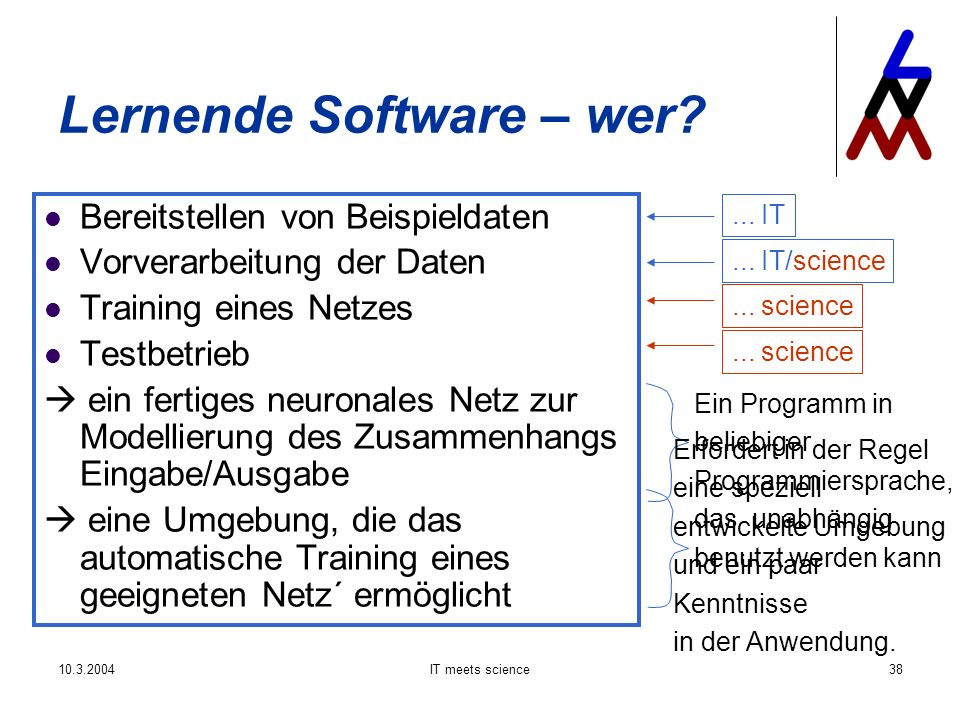 IT meets science38 Lernende Software – wer.