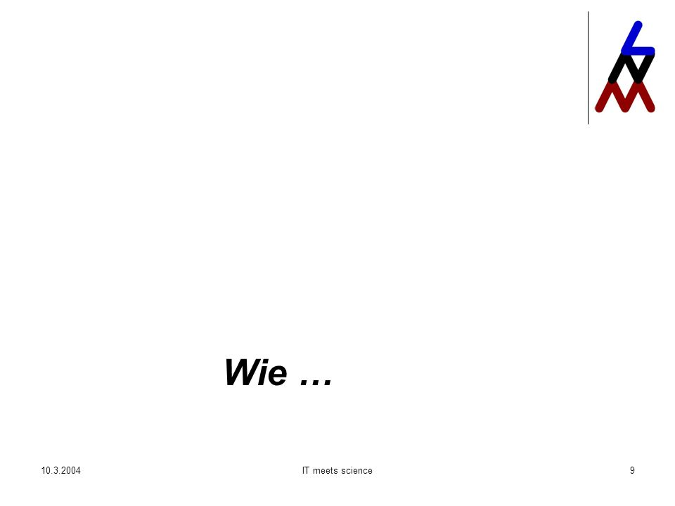 10.3.2004IT meets science40 Lernende Software – wer.