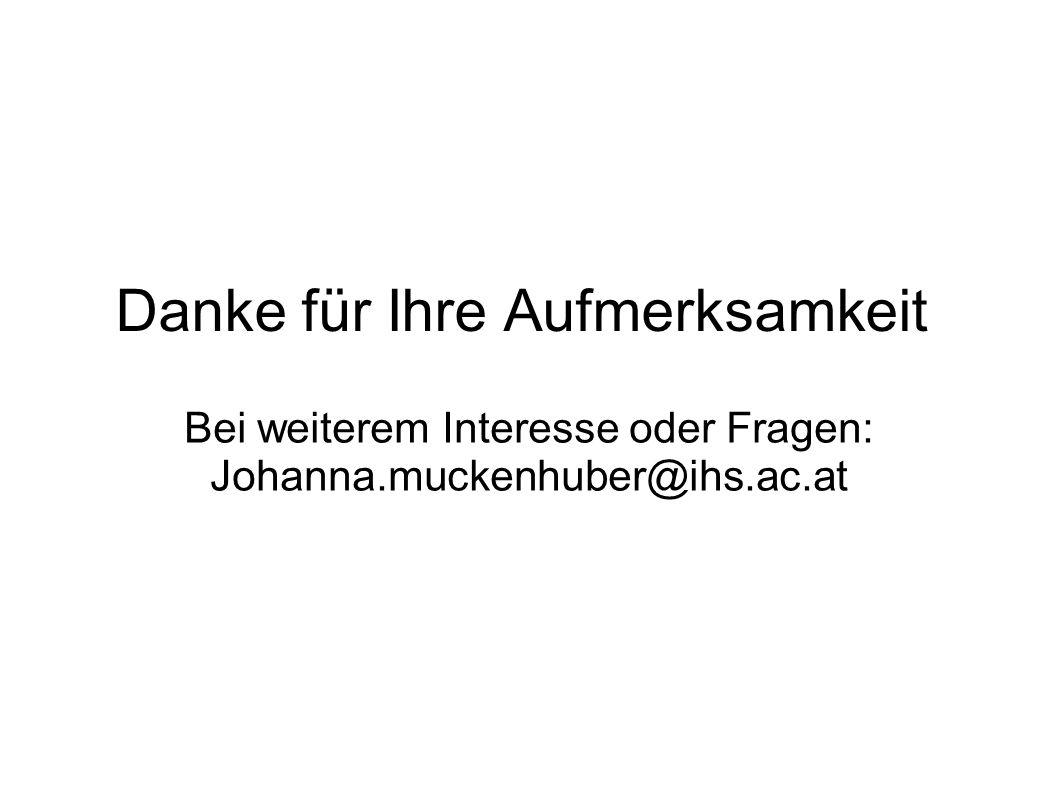 Danke für Ihre Aufmerksamkeit Bei weiterem Interesse oder Fragen: Johanna.muckenhuber@ihs.ac.at