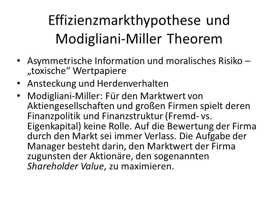 Effizienzmarkthypothese und Modigliani-Miller Theorem Asymmetrische Information und moralisches Risiko – toxische Wertpapiere Ansteckung und Herdenver