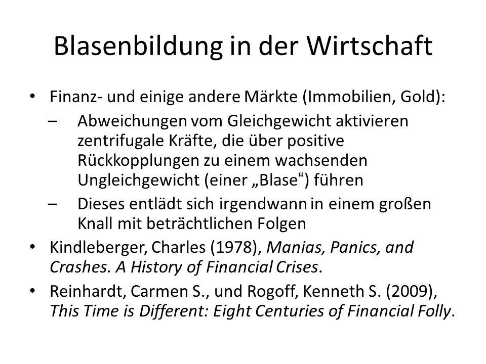 Blasenbildung in der Wirtschaft Finanz- und einige andere Märkte (Immobilien, Gold): – Abweichungen vom Gleichgewicht aktivieren zentrifugale Kräfte,