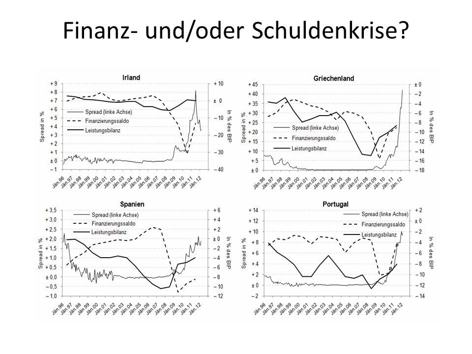 Finanz- und/oder Schuldenkrise?