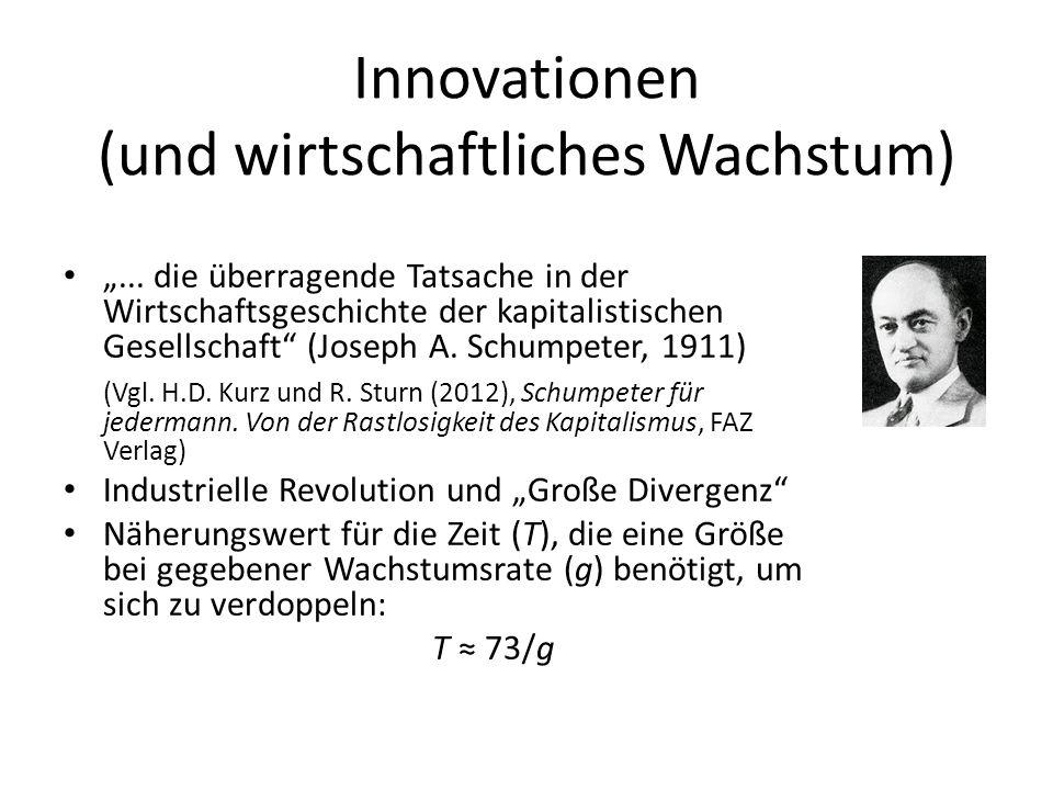 Innovationen (und wirtschaftliches Wachstum)... die überragende Tatsache in der Wirtschaftsgeschichte der kapitalistischen Gesellschaft (Joseph A. Sch