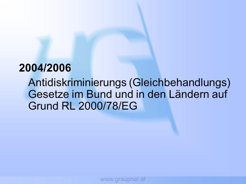 www.graupner.at 2004/2006 Antidiskriminierungs (Gleichbehandlungs) Gesetze im Bund und in den Ländern auf Grund RL 2000/78/EG