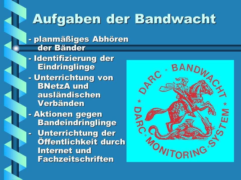 Aufgaben der Bandwacht - planmäßiges Abhören der Bänder - Identifizierung der Eindringlinge - Unterrichtung von BNetzA und ausländischen Verbänden - Aktionen gegen Bandeindringlinge -Unterrichtung der Öffentlichkeit durch Internet und Fachzeitschriften