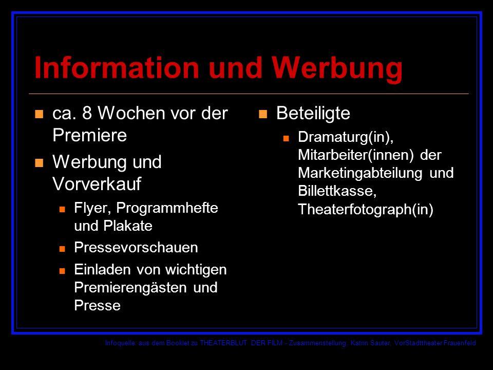 Infoquelle: aus dem Booklet zu THEATERBLUT DER FILM - Zusammenstellung: Katrin Sauter, VorStadttheater Frauenfeld Information und Werbung ca.