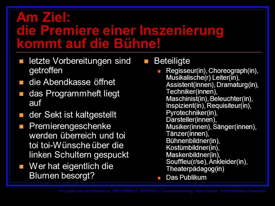 Infoquelle: aus dem Booklet zu THEATERBLUT DER FILM - Zusammenstellung: Katrin Sauter, VorStadttheater Frauenfeld Am Ziel: die Premiere einer Inszenierung kommt auf die Bühne.