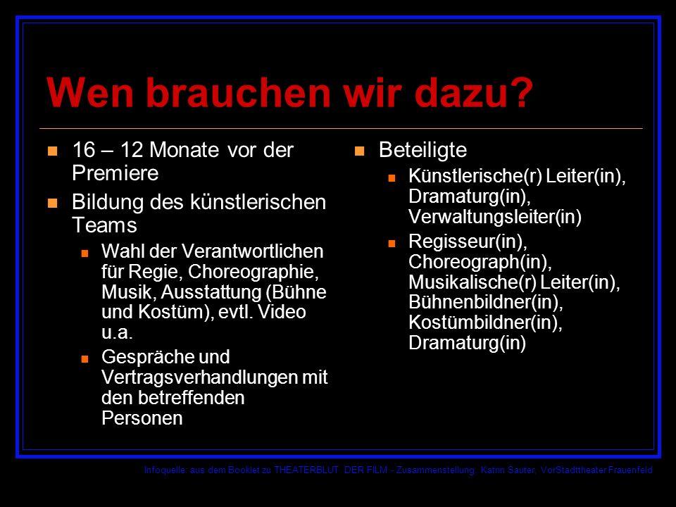 Infoquelle: aus dem Booklet zu THEATERBLUT DER FILM - Zusammenstellung: Katrin Sauter, VorStadttheater Frauenfeld Wie soll die Inszenierung aussehen.