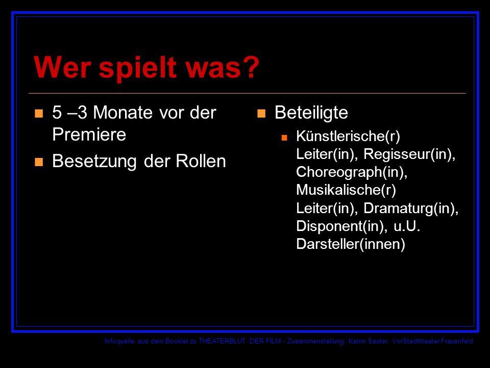 Infoquelle: aus dem Booklet zu THEATERBLUT DER FILM - Zusammenstellung: Katrin Sauter, VorStadttheater Frauenfeld Wer spielt was.