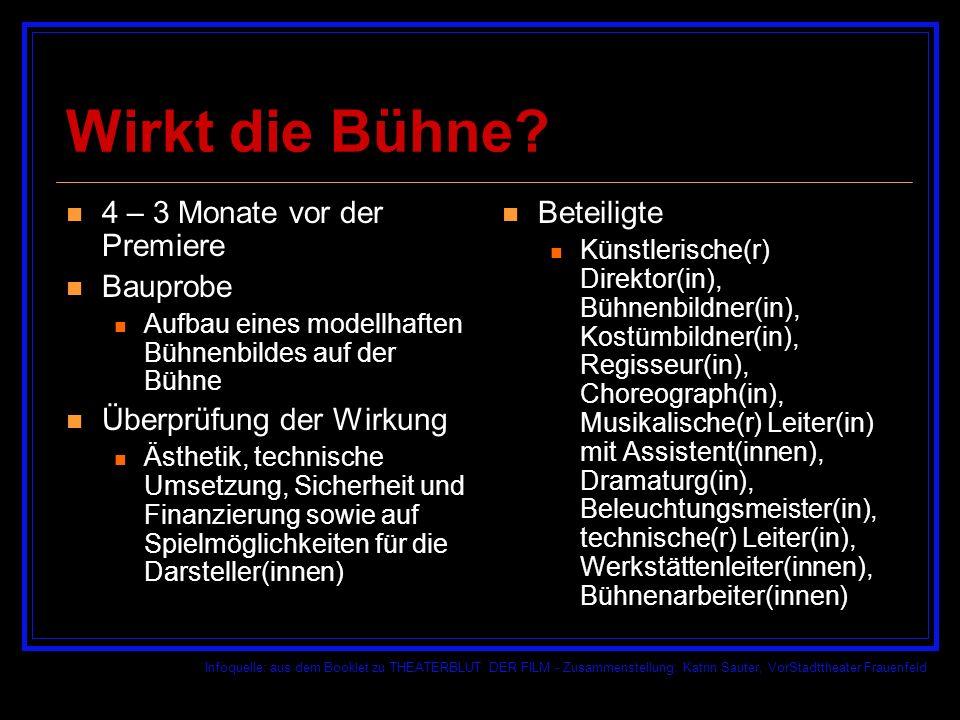 Infoquelle: aus dem Booklet zu THEATERBLUT DER FILM - Zusammenstellung: Katrin Sauter, VorStadttheater Frauenfeld Wirkt die Bühne.
