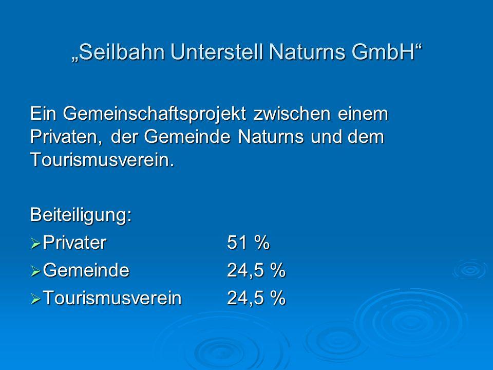 Seilbahn Unterstell Naturns GmbH Ein Gemeinschaftsprojekt zwischen einem Privaten, der Gemeinde Naturns und dem Tourismusverein. Beiteiligung: Private