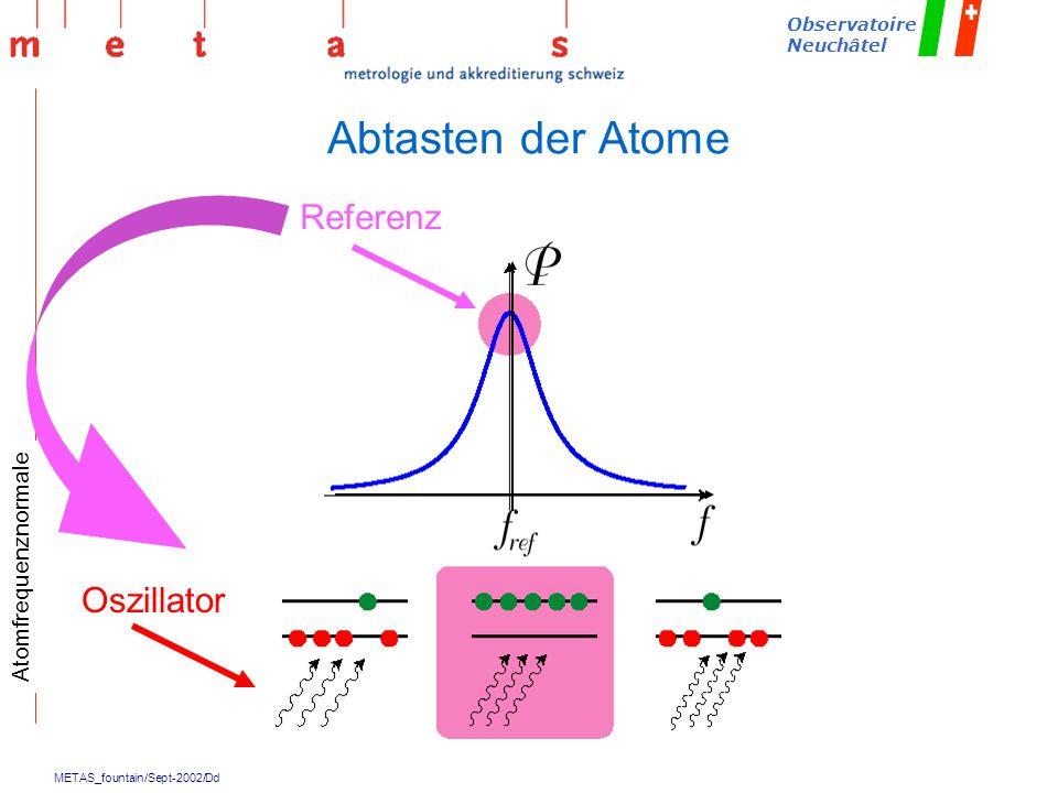 METAS_fountain/Sept-2002/Dd Observatoire Neuchâtel Abtasten der Atome Atomfrequenznormale Oszillator Referenz