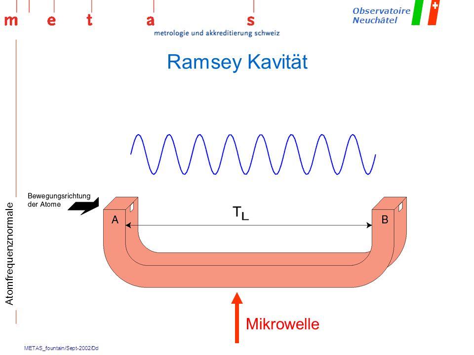 METAS_fountain/Sept-2002/Dd Observatoire Neuchâtel Ramsey Kavität Atomfrequenznormale Mikrowelle