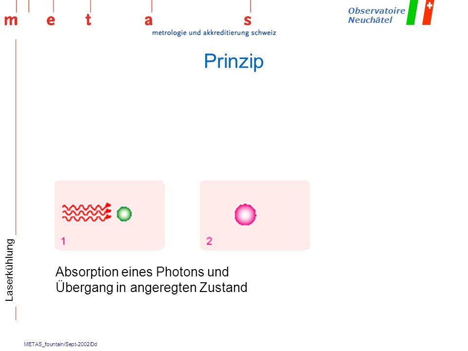 METAS_fountain/Sept-2002/Dd Observatoire Neuchâtel Prinzip Absorption eines Photons und Übergang in angeregten Zustand Rückkehr in Grundzustand unter