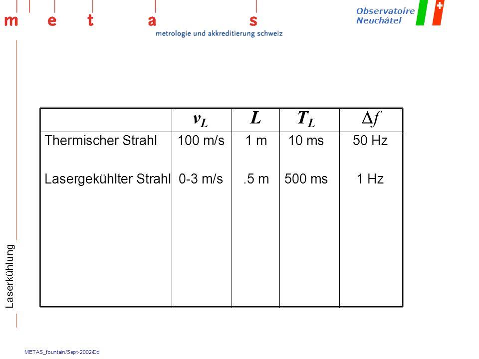 METAS_fountain/Sept-2002/Dd Observatoire Neuchâtel v L LT L f Thermischer Strahl100 m/s1 m10 ms50 Hz Lasergekühlter Strahl0-3 m/s.5 m500 ms1 Hz Laserk